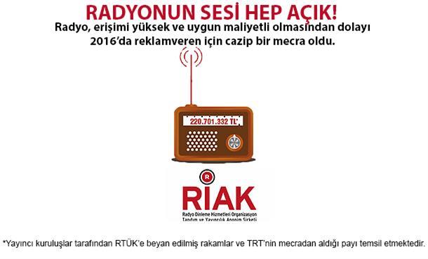 RİAK: